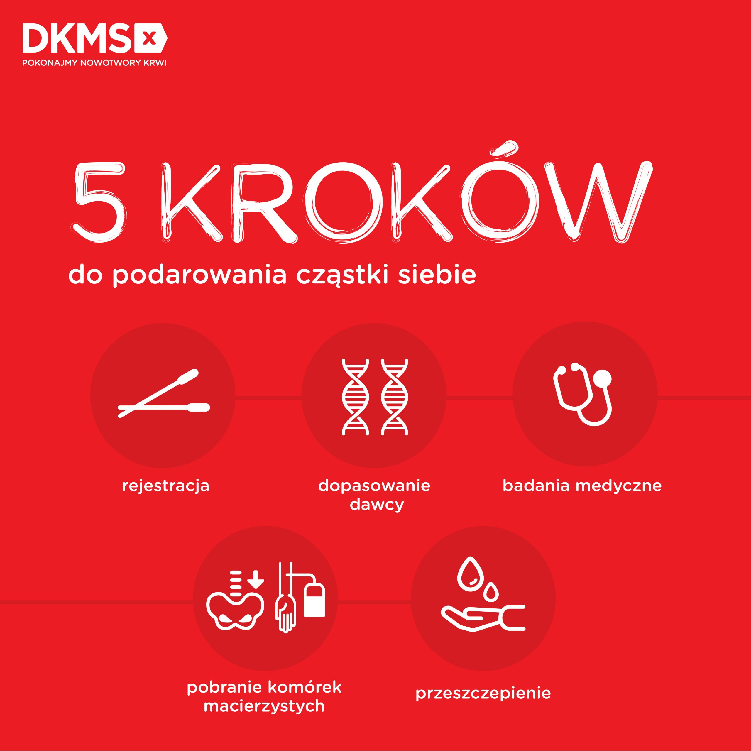 Zarejestruj się w bazie DKMS z Petrycym!